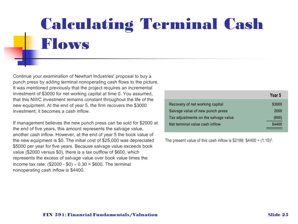 FIN 591: Financial Fundamentals/ValuationSlide 25 Calculating Terminal Cash Flows