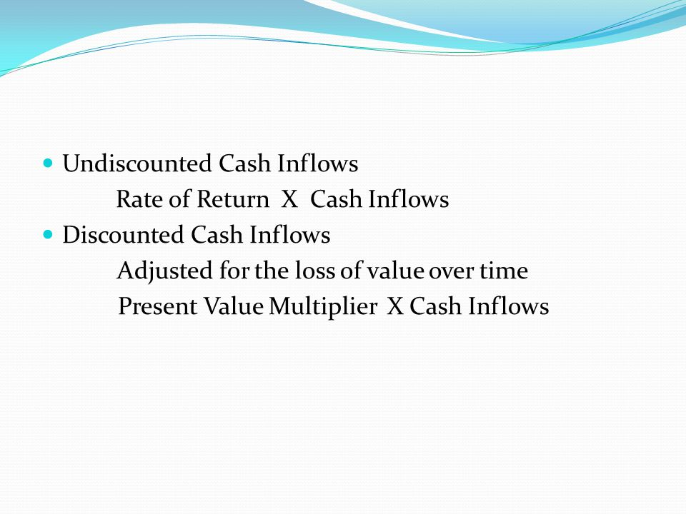 Payback Period con't Uneven cash inflows – Use following table YearInvestmentCash InflowsUnrecovered 14,0001,0003,000 2-0-3,000 32,0001,000 42,0001,0002,000 5 5001,500 63,0000 72,0000