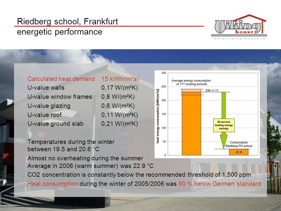 www.viking-house.ie3 Riedberg school, Frankfurt energetic performance  Calculated heat demand15 kWh/(m²a)  U-value walls0,17 W/(m²K)  U-value windo