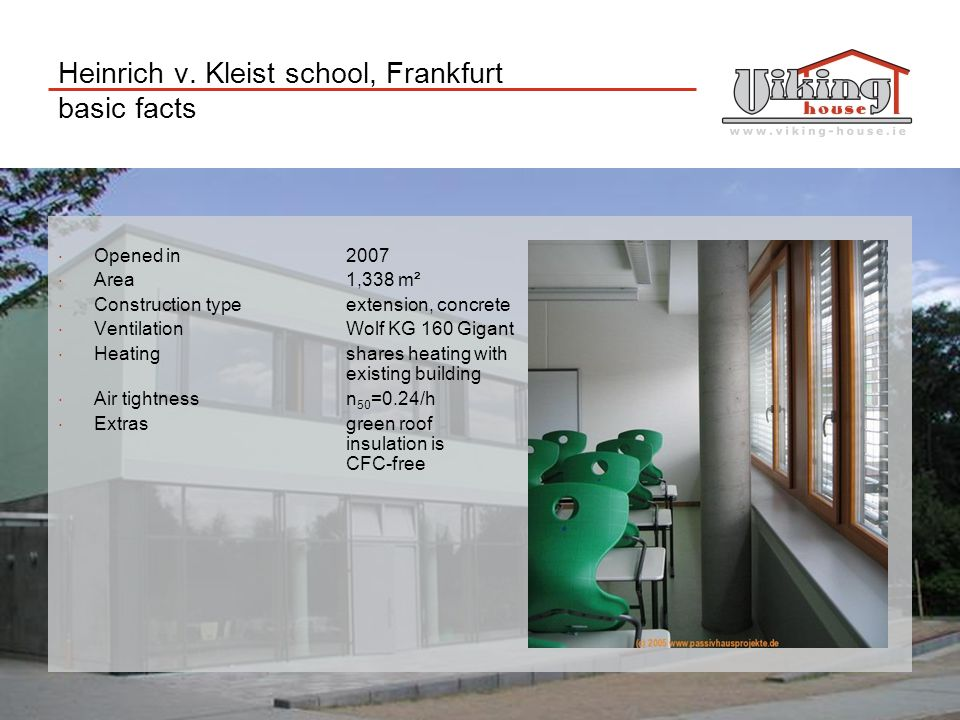 www.viking-house.ie8 Lighting Biomass-PV  Lighting is the single biggest energy guzzler in British Schools and its excessive use can be easily reduced by adopting Passive School principles.