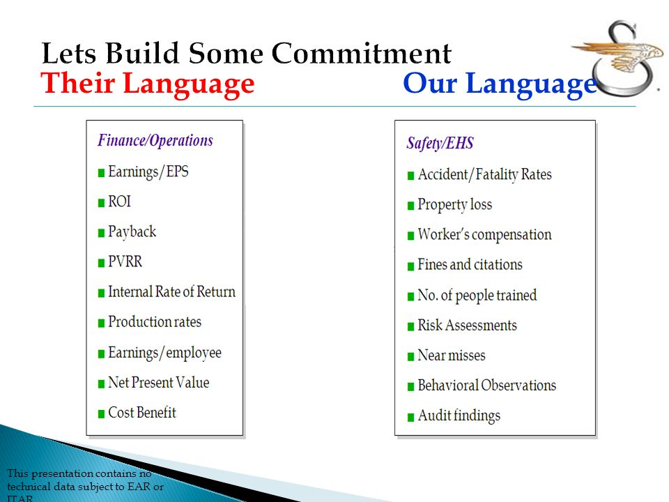 This presentation contains no technical data subject to EAR or ITAR Our LanguageTheir Language
