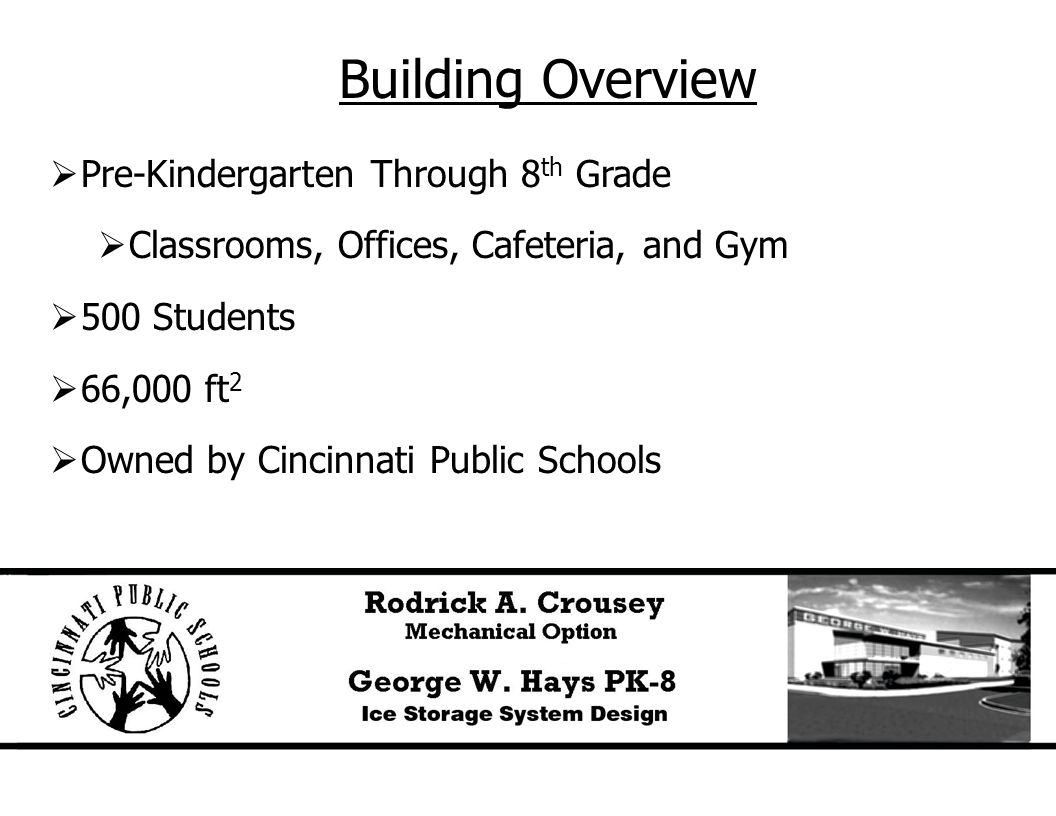 Building Overview  Pre-Kindergarten Through 8 th Grade  Classrooms, Offices, Cafeteria, and Gym  500 Students  66,000 ft 2  Owned by Cincinnati Public Schools
