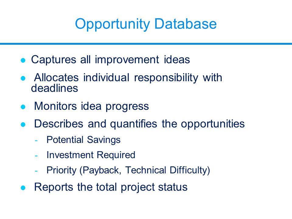 Opportunity Database l Captures all improvement ideas l Allocates individual responsibility with deadlines l Monitors idea progress l Describes and qu