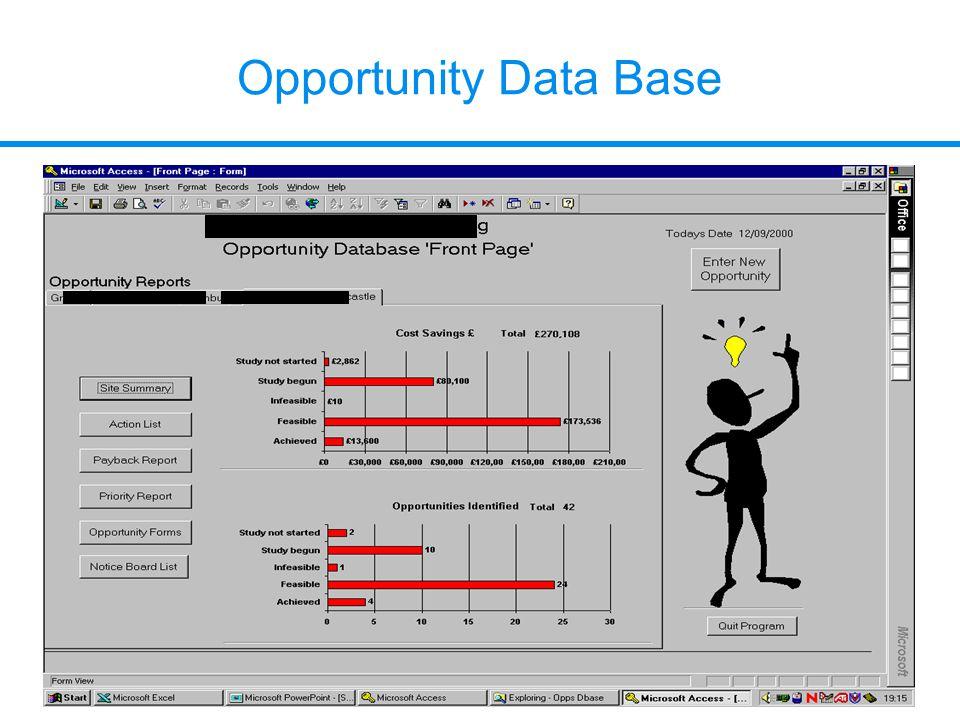 Opportunity Data Base