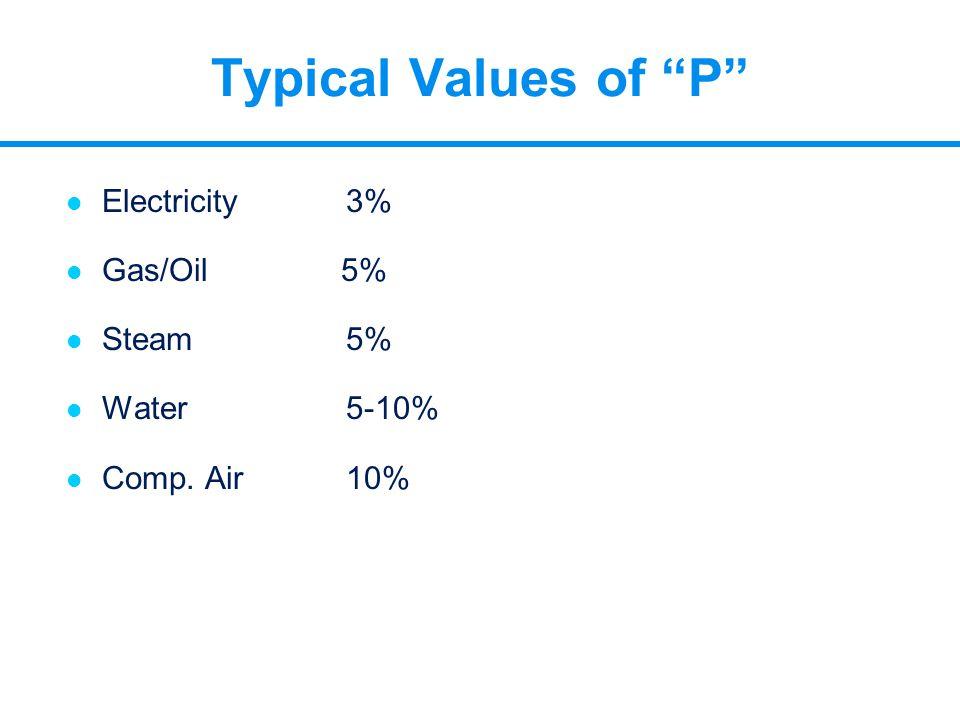 "l Electricity 3% l Gas/Oil 5% l Steam 5% l Water 5-10% l Comp. Air 10% Typical Values of ""P"""