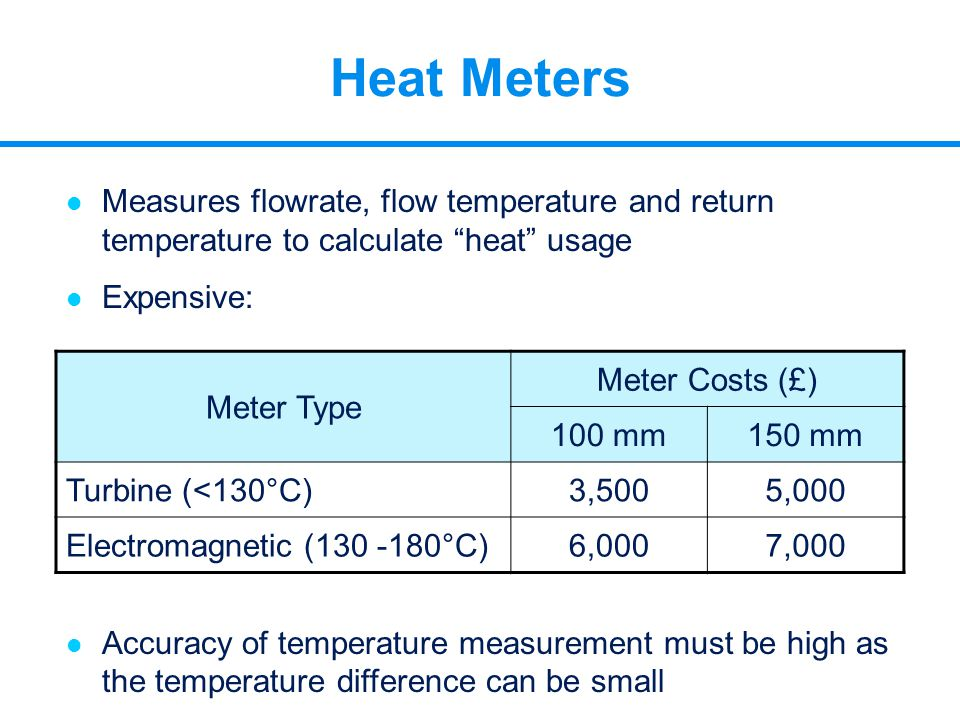"""l Measures flowrate, flow temperature and return temperature to calculate """"heat"""" usage l Expensive: l Accuracy of temperature measurement must be high"""