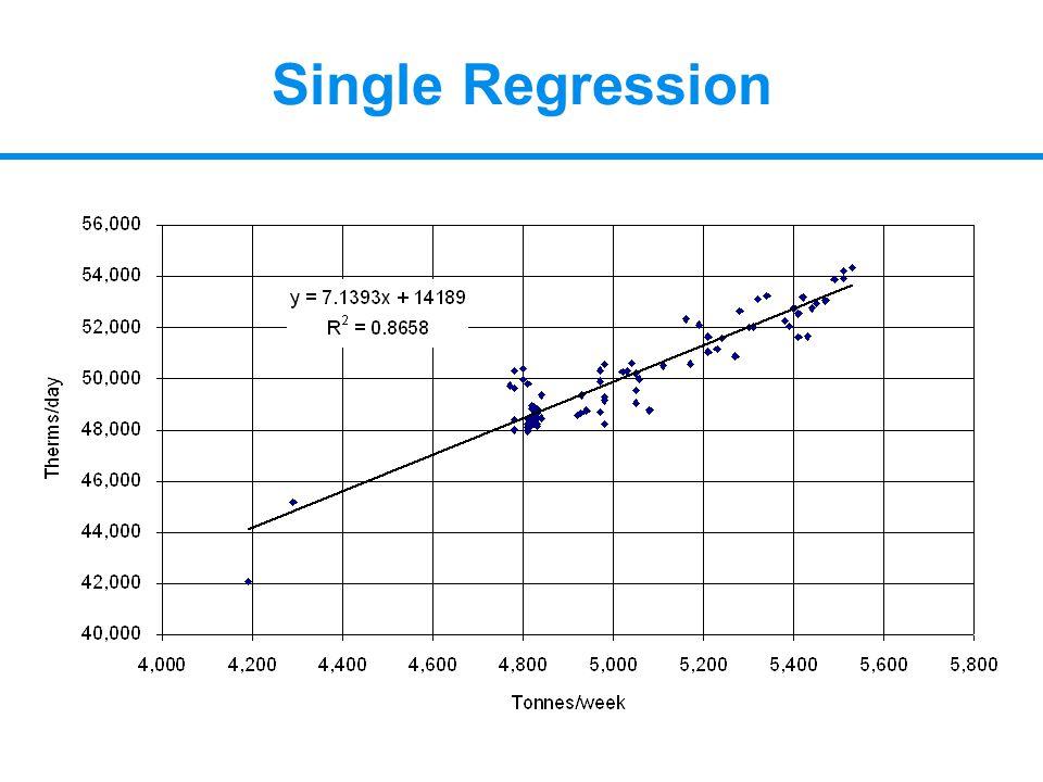 Single Regression