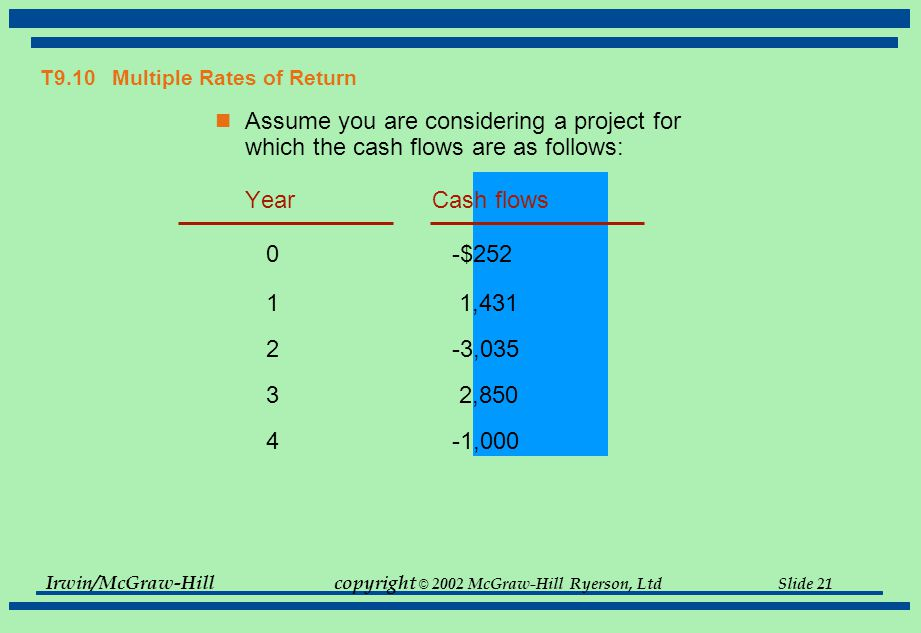 Irwin/McGraw-Hillcopyright © 2002 McGraw-Hill Ryerson, Ltd Slide 21 Assume you are considering a project for which the cash flows are as follows: Year Cash flows 0 -$ , , , ,000 T9.10 Multiple Rates of Return