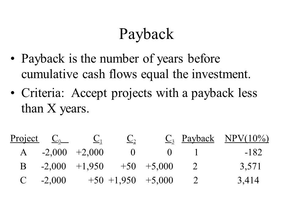 Payback Payback is the number of years before cumulative cash flows equal the investment.
