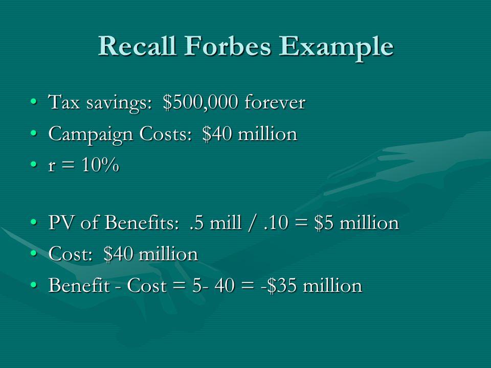 NPV Profile - Multiple IRR Problem $0.06 $0.04 $0.02 $0.00 ($0.02) NPV ($0.04) ($0.06) ($0.08) 0.20.280.360.440.520.60.68 IRR = 25% IRR = 33.3% IRR = 42.8% IRR = 66.6% Discount rate