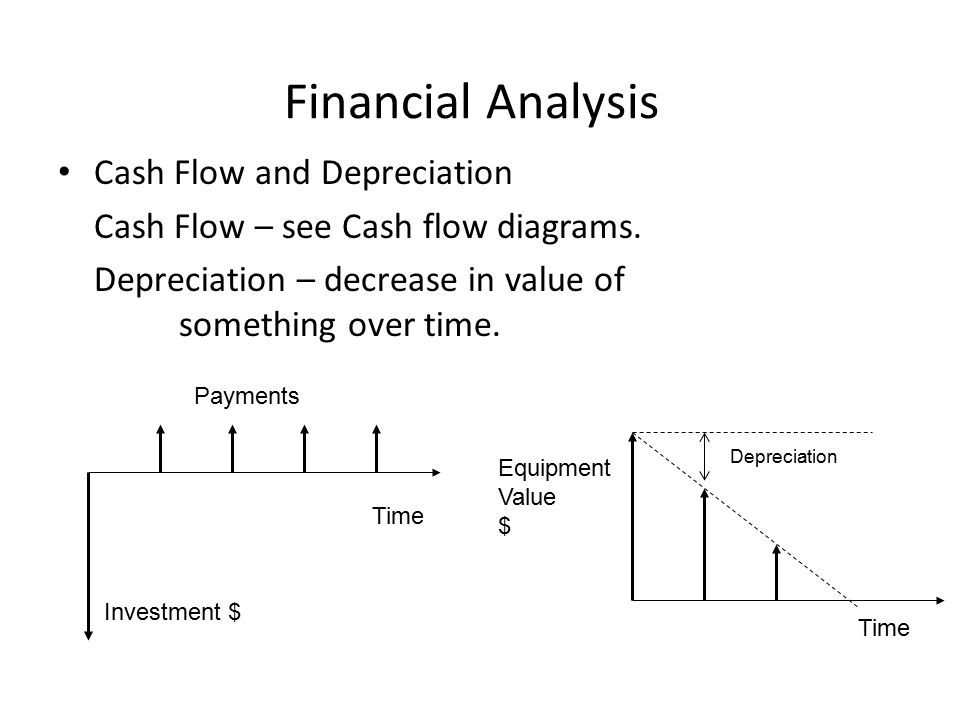 Financial Analysis Cash Flow and Depreciation Cash Flow – see Cash flow diagrams.