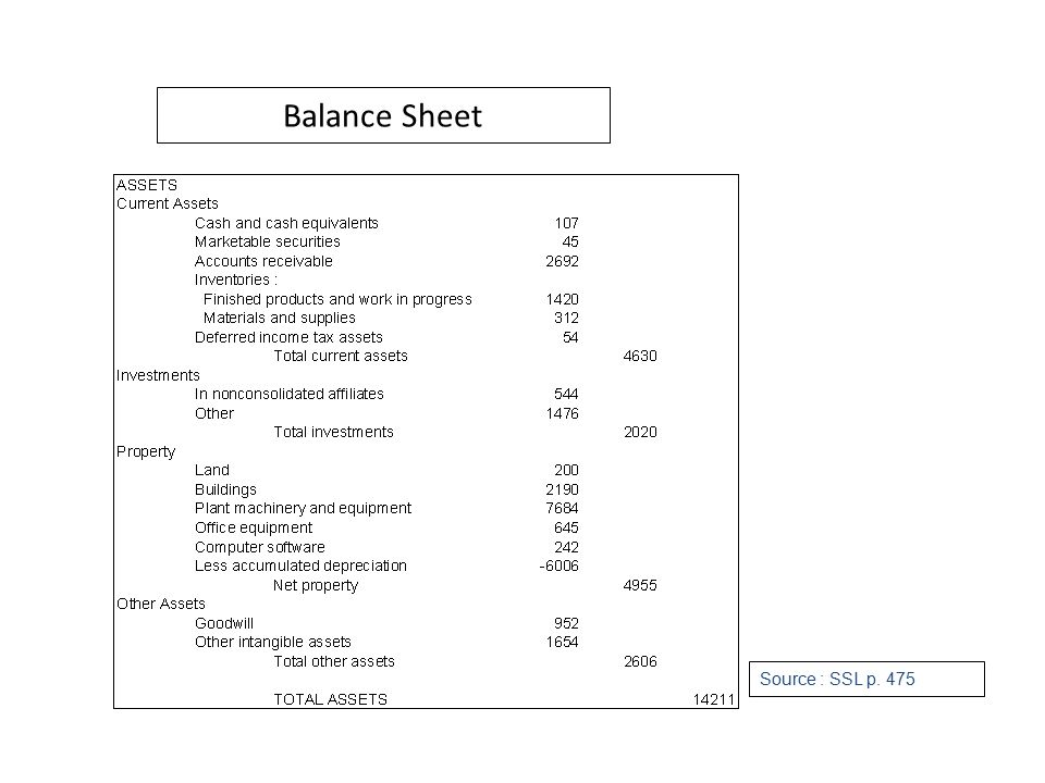 Equipment cost From R. Smith (2005)