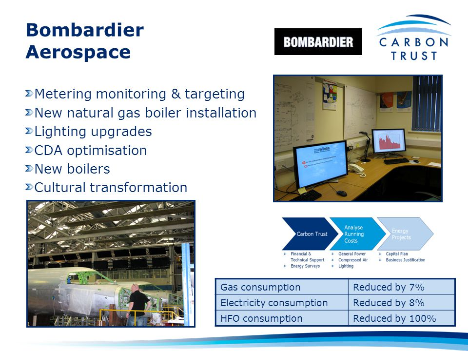 Bombardier Aerospace Gas consumptionReduced by 7% Electricity consumptionReduced by 8% HFO consumptionReduced by 100% Metering monitoring & targeting