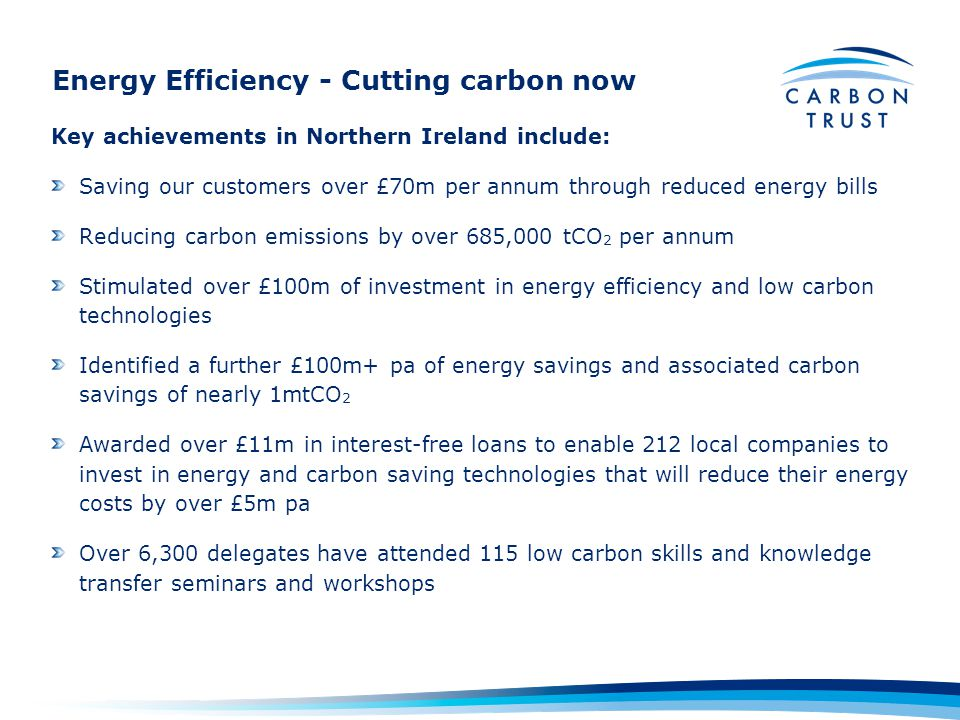 Energy Efficiency - Cutting carbon now Key achievements in Northern Ireland include: Saving our customers over £70m per annum through reduced energy b