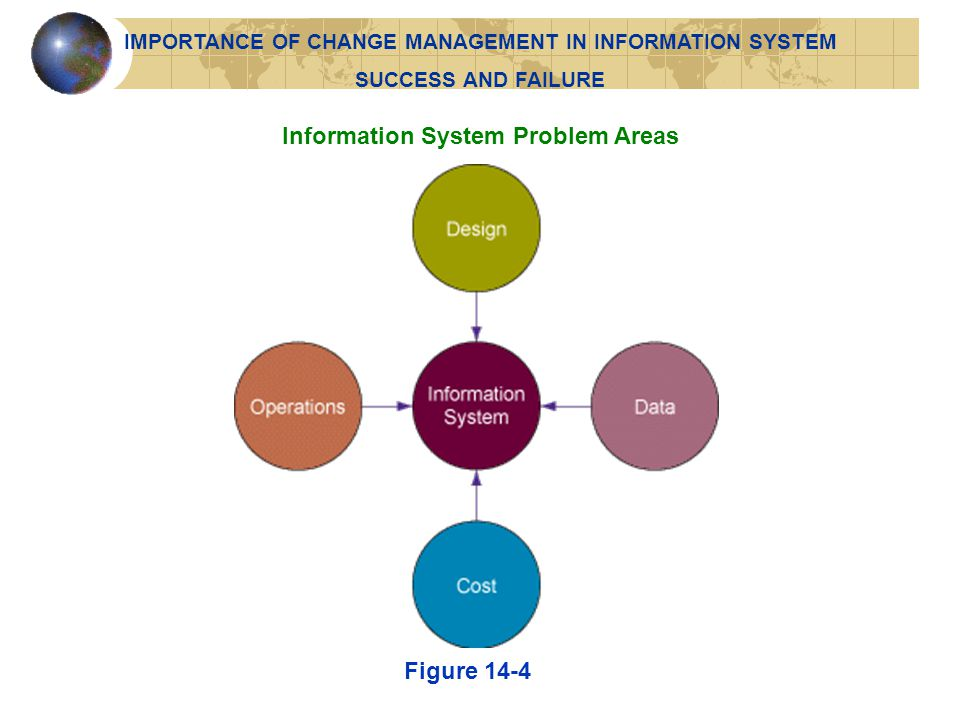 Implementation Organizational activities working towards adoption, management, and routinization of innovationOrganizational activities working towards adoption, management, and routinization of innovation Change Management and the Concept of Implementation IMPORTANCE OF CHANGE MANAGEMENT IN INFORMATION SYSTEM SUCCESS AND FAILURE