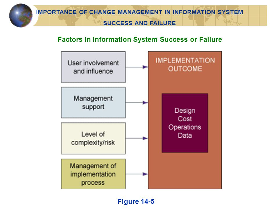 User–designer communications gap Different backgrounds, interests, and prioritiesDifferent backgrounds, interests, and priorities Impedes communication and problem solving among end users and information systems specialistsImpedes communication and problem solving among end users and information systems specialists User Involvement and Influence IMPORTANCE OF CHANGE MANAGEMENT IN INFORMATION SYSTEM SUCCESS AND FAILURE