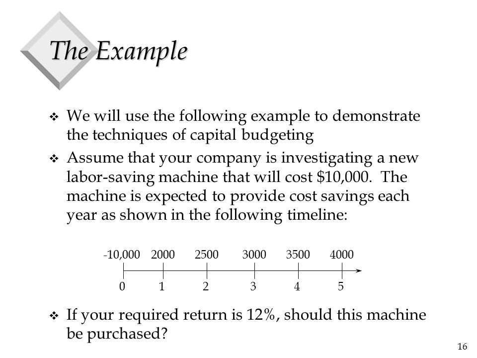 16 The Example v We will use the following example to demonstrate the techniques of capital budgeting v Assume that your company is investigating a ne