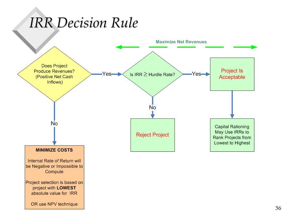 36 IRR Decision Rule