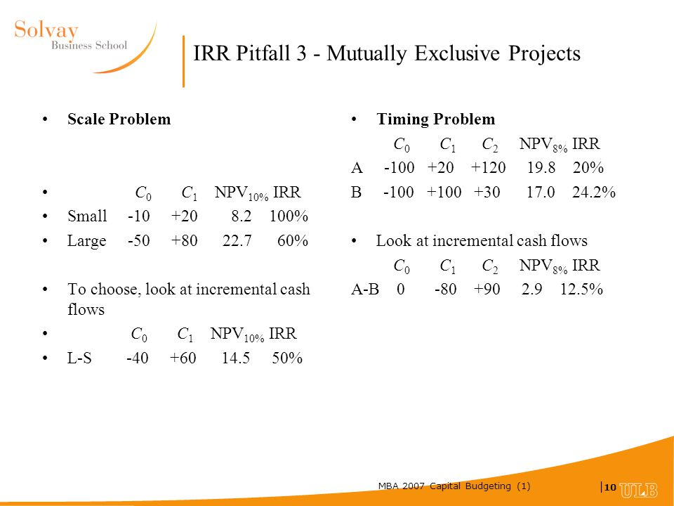 MBA 2007 Capital Budgeting (1) | 10 IRR Pitfall 3 - Mutually Exclusive Projects Scale Problem C 0 C 1 NPV 10% IRR Small -10 +20 8.2 100% Large -50 +80 22.7 60% To choose, look at incremental cash flows C 0 C 1 NPV 10% IRR L-S -40 +60 14.5 50% Timing Problem C 0 C 1 C 2 NPV 8% IRR A -100 +20 +120 19.8 20% B -100 +100 +30 17.0 24.2% Look at incremental cash flows C 0 C 1 C 2 NPV 8% IRR A-B 0 -80 +90 2.9 12.5%