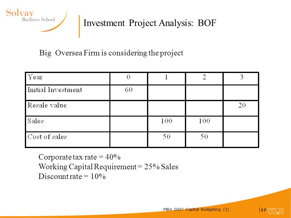 MBA 2007 Capital Budgeting (1) | 17 Investment Project Analysis: BOF Big Oversea Firm is considering the project Corporate tax rate = 40% Working Capital Requirement = 25% Sales Discount rate = 10%