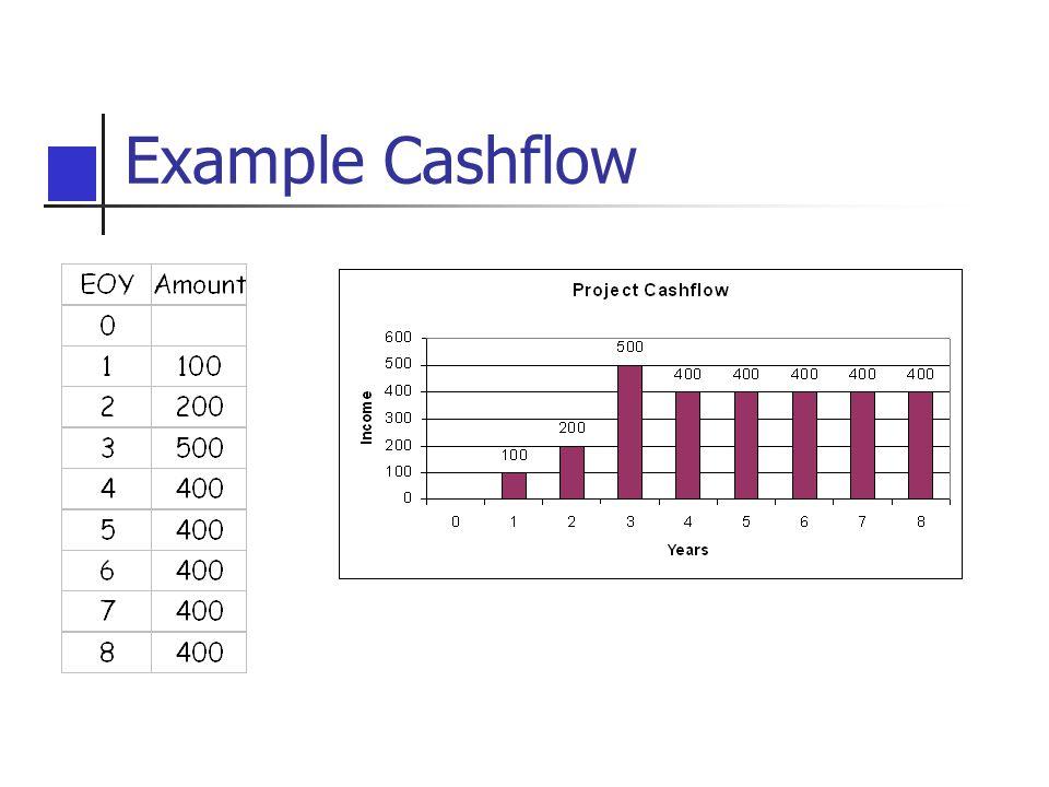Example Cashflow