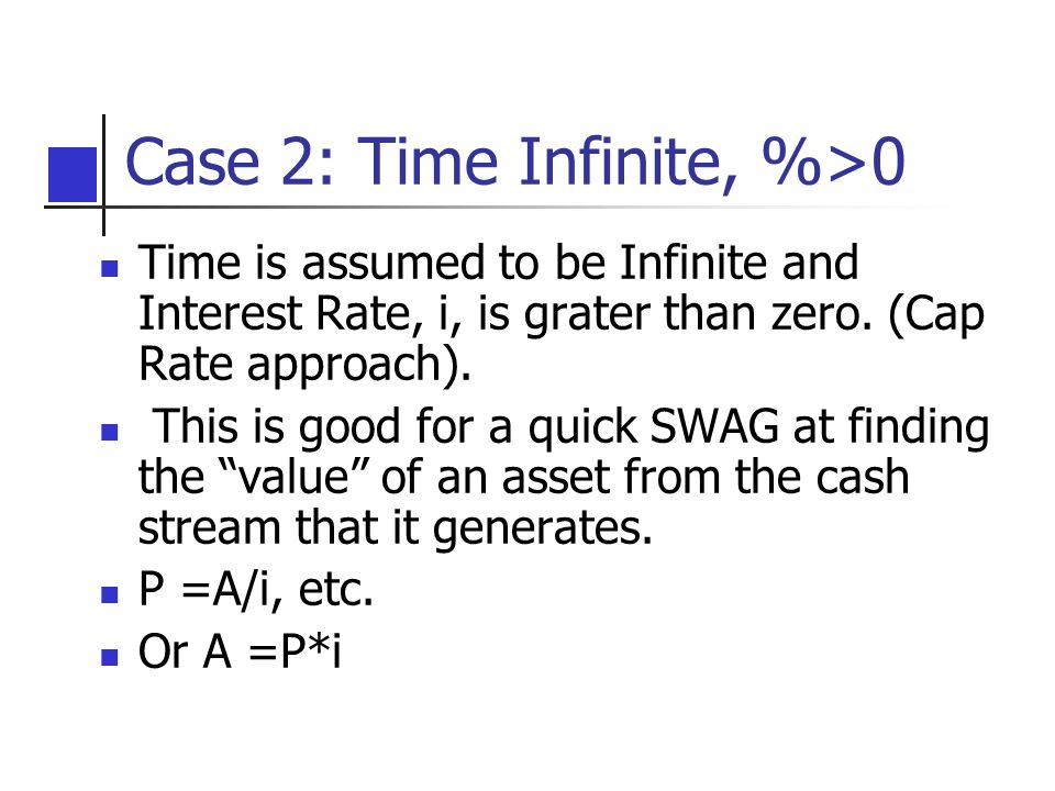 Case 2: Time Infinite, %>0 Time is assumed to be Infinite and Interest Rate, i, is grater than zero.