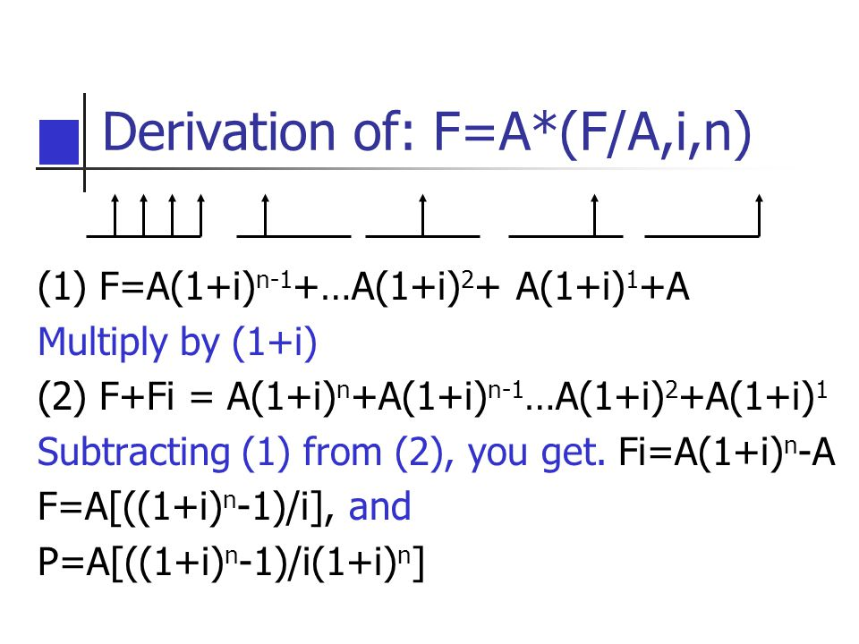Derivation of: F=A*(F/A,i,n) (1) F=A(1+i) n-1 +…A(1+i) 2 + A(1+i) 1 +A Multiply by (1+i) (2) F+Fi = A(1+i) n +A(1+i) n-1 …A(1+i) 2 +A(1+i) 1 Subtracting (1) from (2), you get.