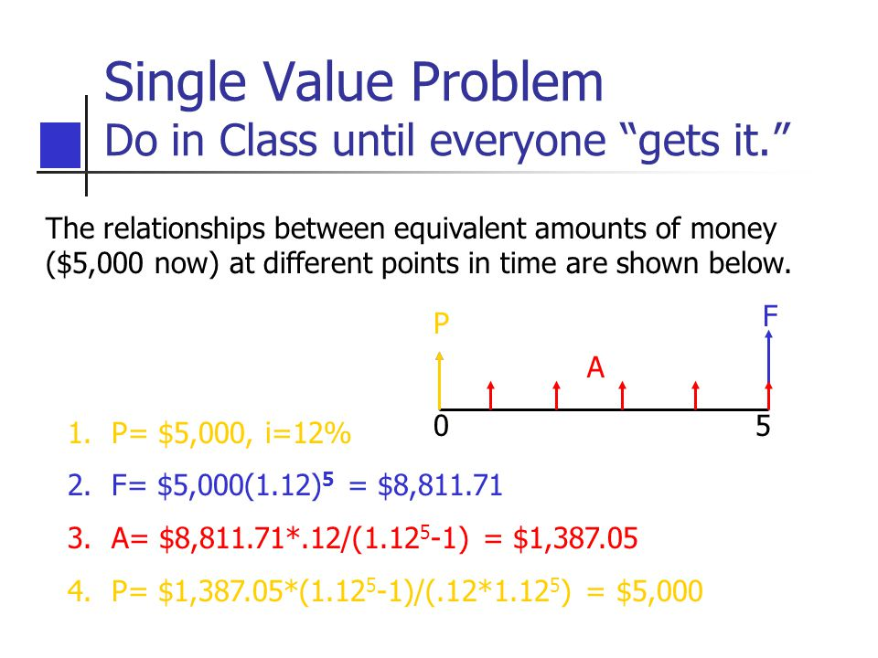 "Single Value Problem Do in Class until everyone ""gets it."" 50 P F A 1.P= $5,000, i=12% 2.F= $5,000(1.12) 5 = $8,811.71 3.A= $8,811.71*.12/(1.12 5 -1)"