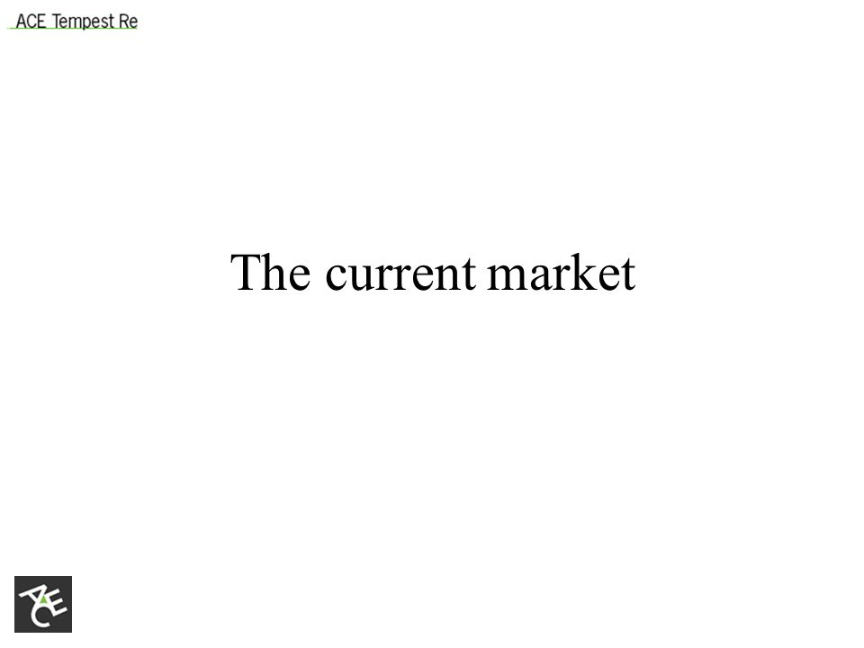 The current market