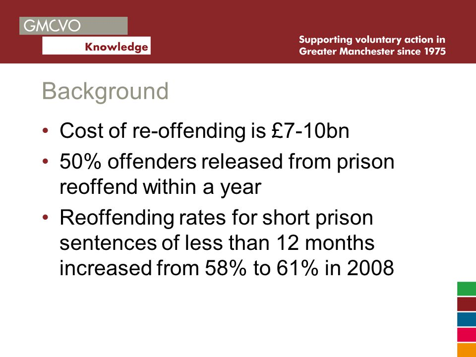 Background Cost of re-offending is £7-10bn 50% offenders released from prison reoffend within a year Reoffending rates for short prison sentences of less than 12 months increased from 58% to 61% in 2008