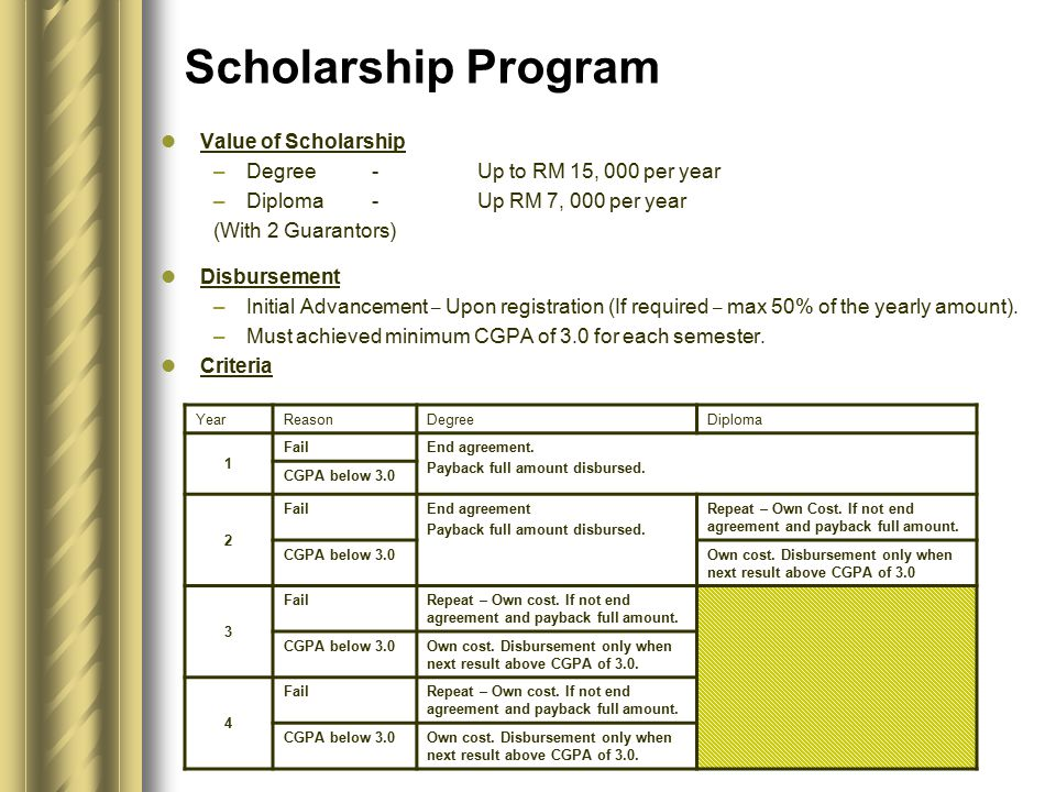 Value of Scholarship –Degree-Up to RM 15, 000 per year –Diploma-Up RM 7, 000 per year (With 2 Guarantors) Disbursement –Initial Advancement – Upon registration (If required – max 50% of the yearly amount).