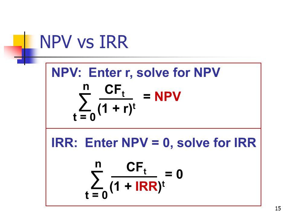 15 NPV vs IRR IRR: Enter NPV = 0, solve for IRR = NPV ∑ n t = 0 CF t (1 + r) t = 0 ∑ n t = 0 CF t (1 + IRR) t NPV: Enter r, solve for NPV