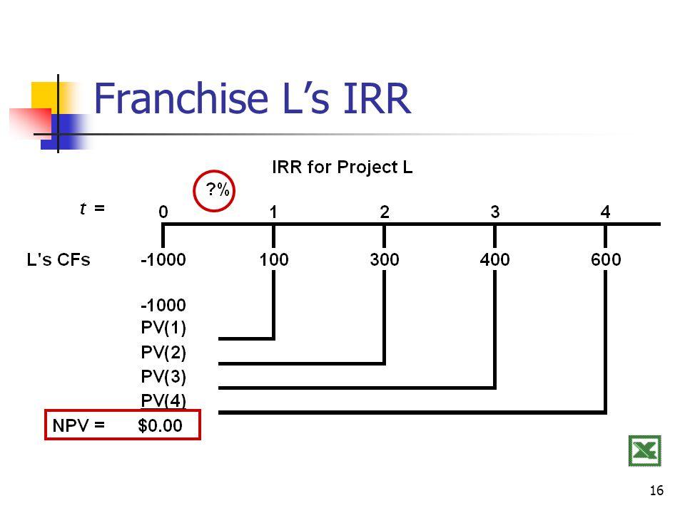 16 Franchise L's IRR
