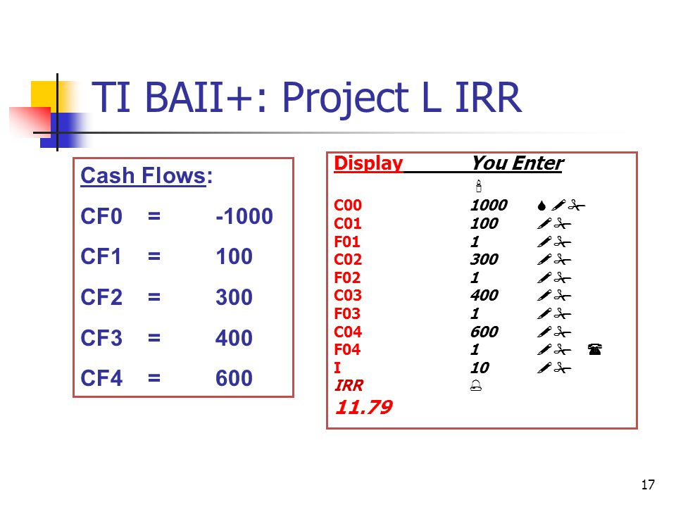17 TI BAII+: Project L IRR DisplayYou Enter C001000 S !# C01100 !# F011 !# C02300 !# F021 !# C03400 !# F031 !# C04600 !# F041 !# ( I10 !# IRR % 11.79 Cash Flows: CF0= -1000 CF1=100 CF2=300 CF3=400 CF4=600