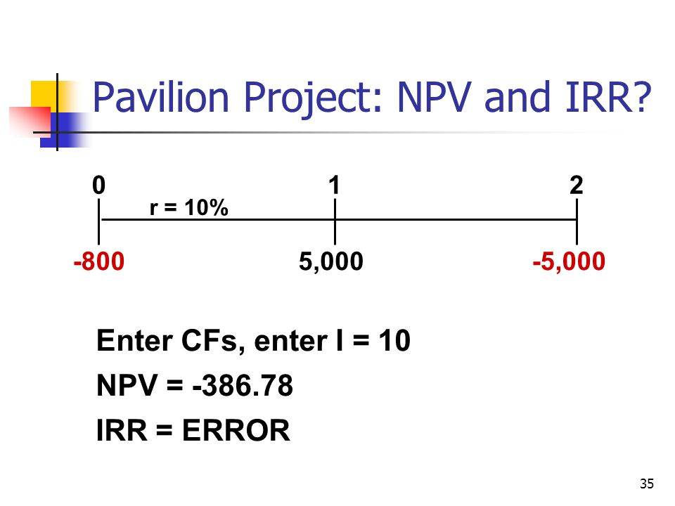 35 Pavilion Project: NPV and IRR.