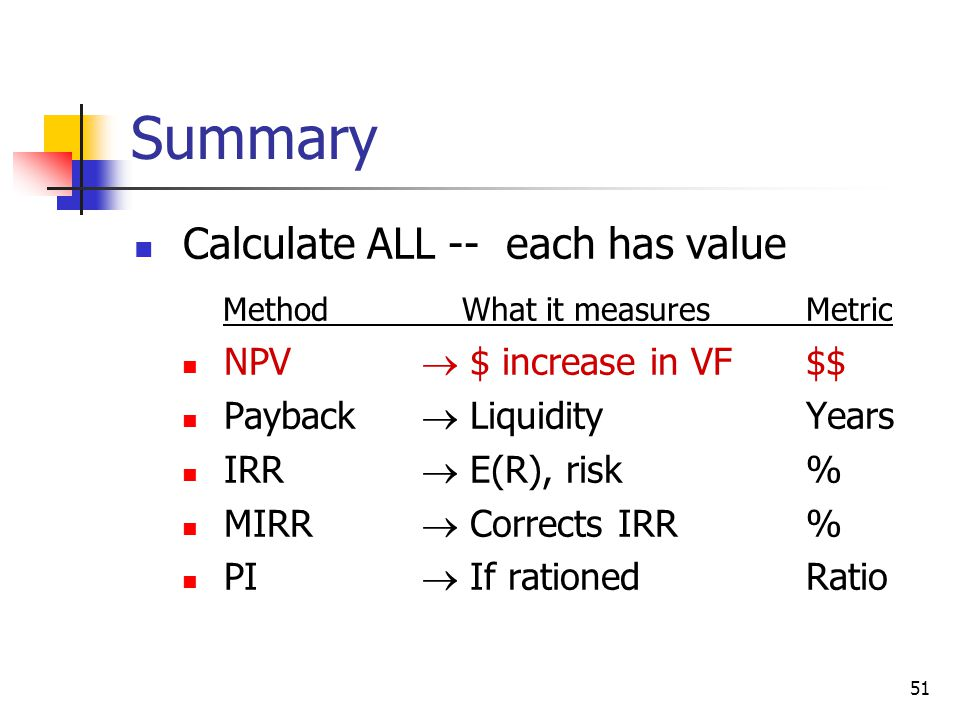 51 Summary Calculate ALL -- each has value Method What it measures Metric NPV  $ increase in VF$$ Payback  LiquidityYears IRR  E(R), risk% MIRR  Corrects IRR% PI  If rationedRatio