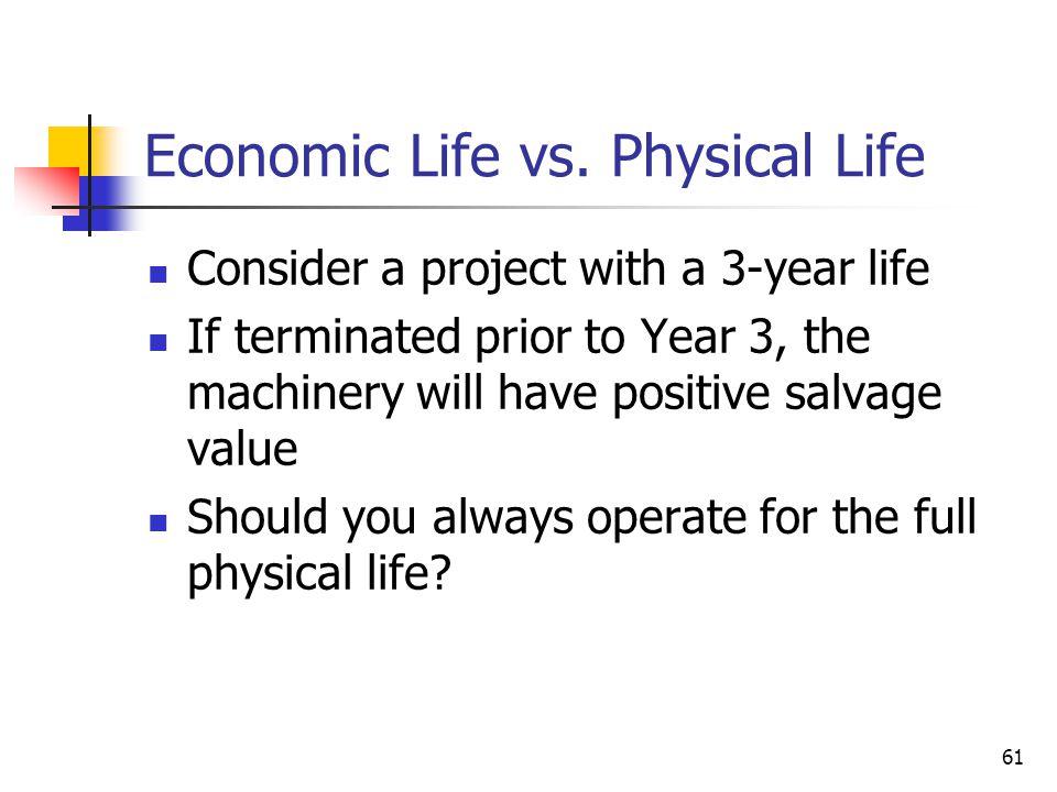 61 Economic Life vs.