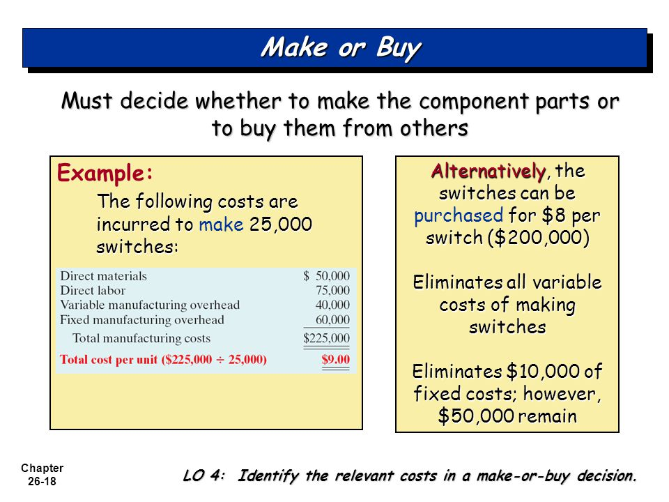 Chapter 26-18 Make or Buy Example: The following costs are incurred to 25,000 switches: The following costs are incurred to make 25,000 switches: LO 4: Identify the relevant costs in a make-or-buy decision.