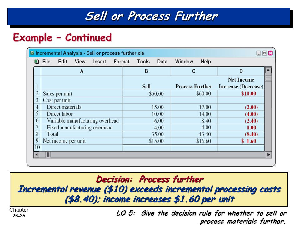 Chapter 26-25 Sell or Process Further Example – Continued LO 5: Give the decision rule for whether to sell or process materials further.