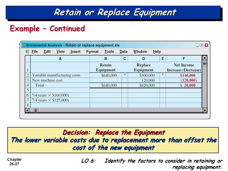 Chapter 26-27 Retain or Replace Equipment Example – Continued LO 6: Identify the factors to consider in retaining or replacing equipment.