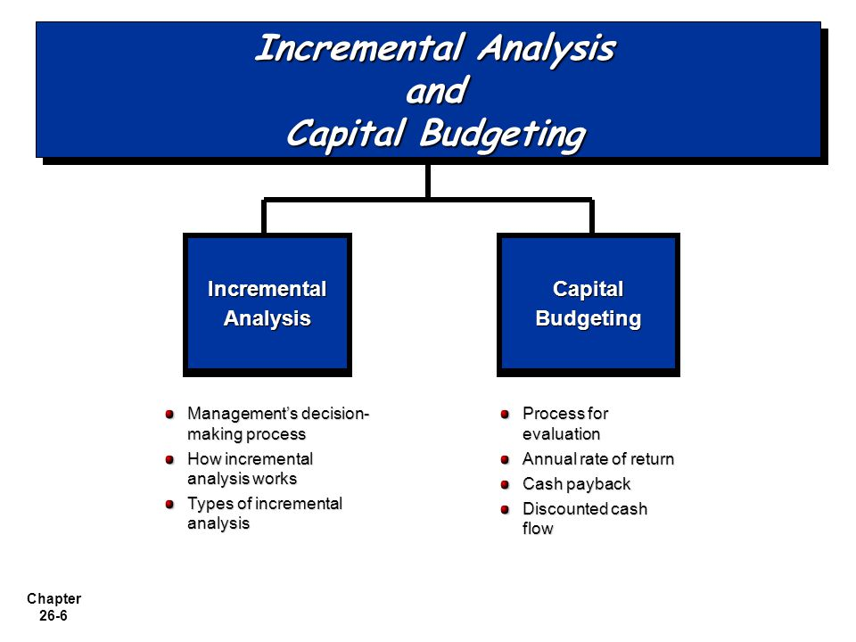 Chapter 26-6 Incremental Analysis and Capital Budgeting Incremental Analysis Capital Budgeting Management's decision- making process How incremental analysis works Types of incremental analysis Process for evaluation Annual rate of return Cash payback Discounted cash flow