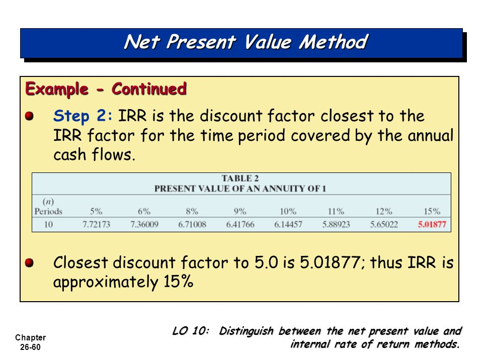 Chapter 26-60 Net Present Value Method Example - Continued Step 2: IRR is the discount factor closest to the IRR factor for the time period covered by the annual cash flows.