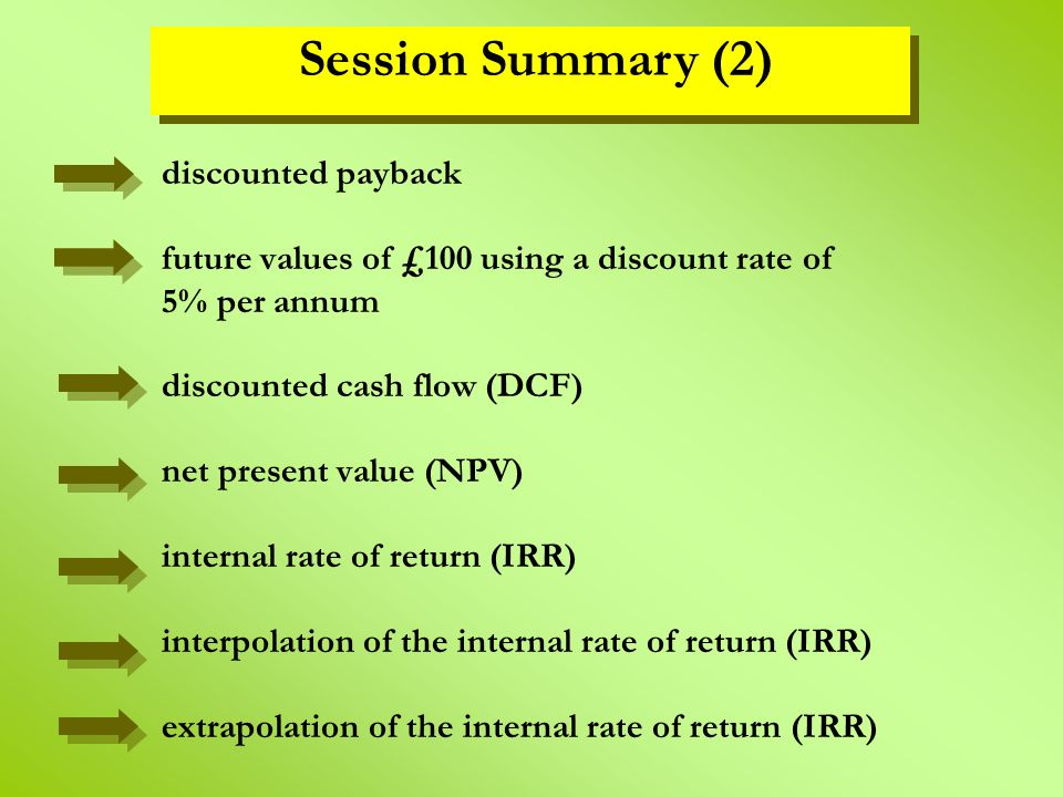 discounted payback future values of £100 using a discount rate of 5% per annum discounted cash flow (DCF) net present value (NPV) internal rate of return (IRR) interpolation of the internal rate of return (IRR) extrapolation of the internal rate of return (IRR) Session Summary (2)