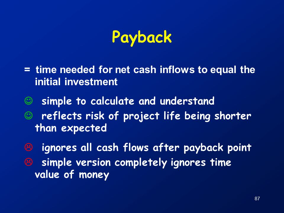 87 Payback = time needed for net cash inflows to equal the initial investment simple to calculate and understand reflects risk of project life being shorter than expected  ignores all cash flows after payback point  simple version completely ignores time value of money