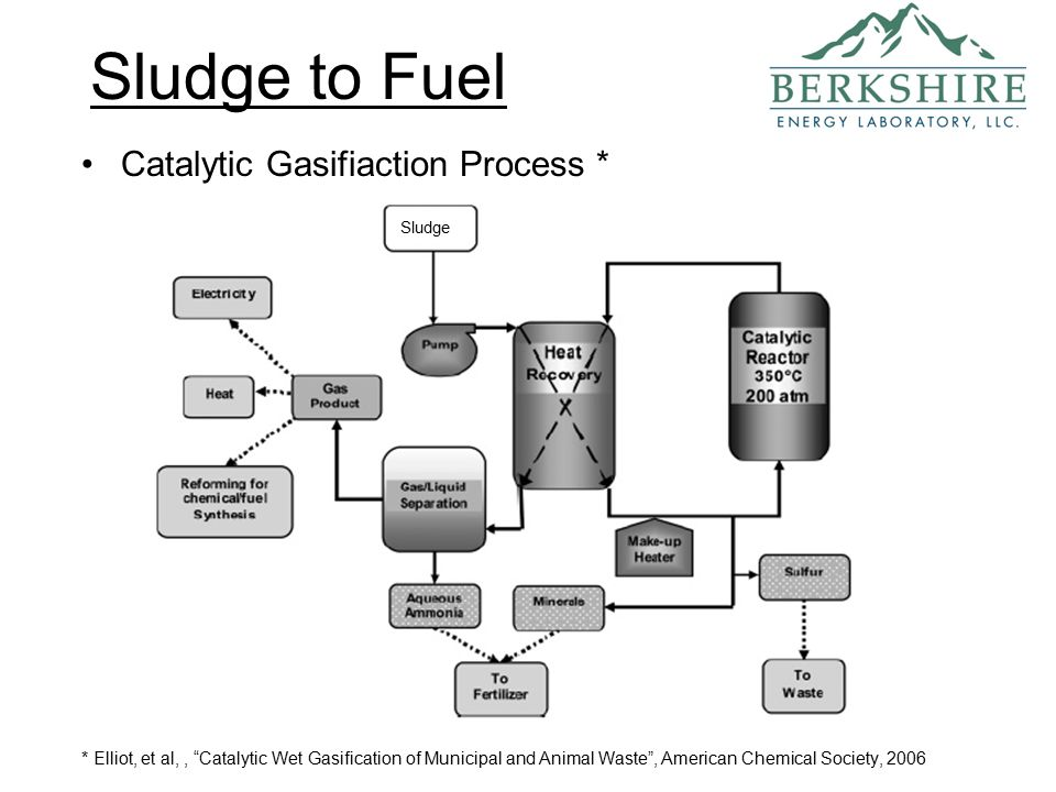 Catalytic Gasifiaction Process * * Elliot, et al,, Catalytic Wet Gasification of Municipal and Animal Waste , American Chemical Society, 2006 Sludge