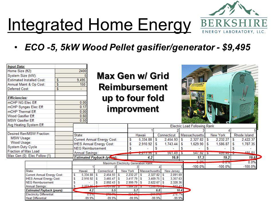 ECO -5, 5kW Wood Pellet gasifier/generator - $9,495 Max Gen w/ Grid Reimbursement up to four fold improvment Integrated Home Energy
