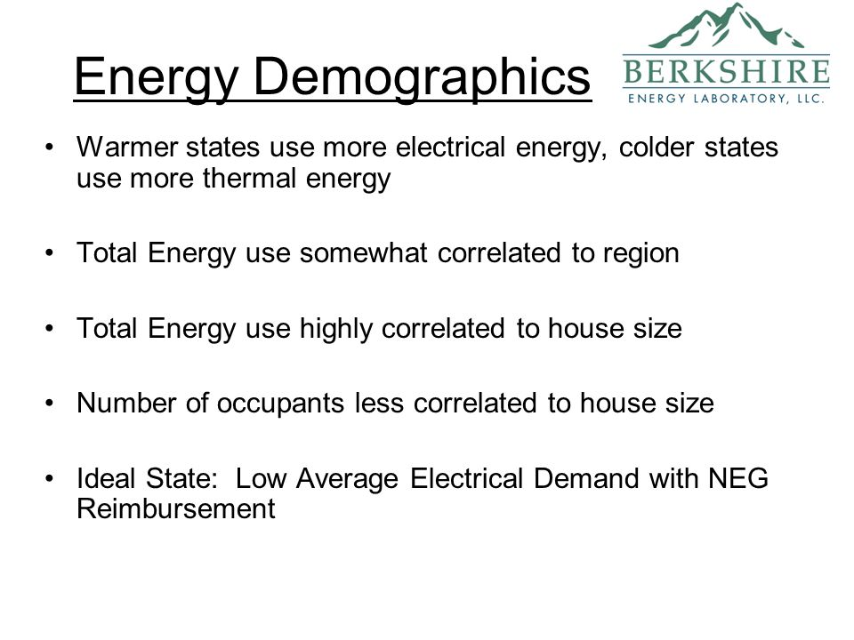 Energy Demographics Warmer states use more electrical energy, colder states use more thermal energy Total Energy use somewhat correlated to region Total Energy use highly correlated to house size Number of occupants less correlated to house size Ideal State: Low Average Electrical Demand with NEG Reimbursement
