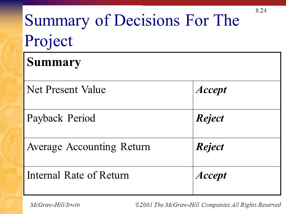 McGraw-Hill/Irwin ©2001 The McGraw-Hill Companies All Rights Reserved 8.24 Summary of Decisions For The Project Summary Net Present ValueAccept Payback PeriodReject Average Accounting ReturnReject Internal Rate of ReturnAccept