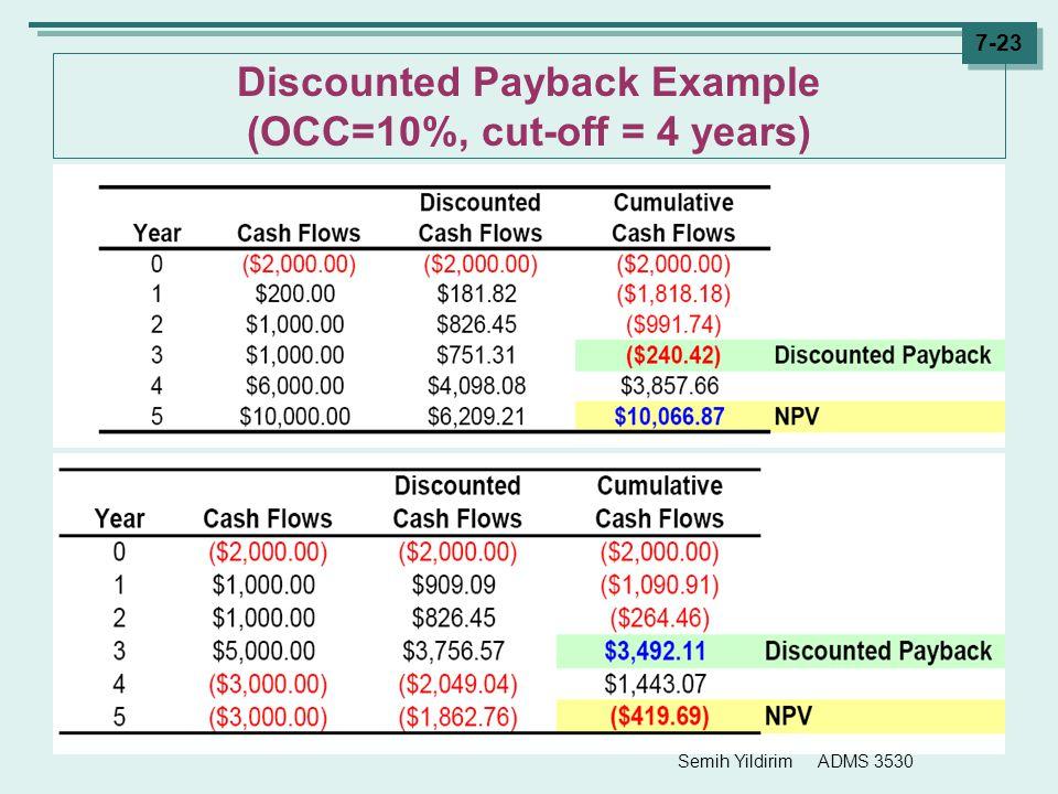 Semih Yildirim ADMS 3530 7-23 Discounted Payback Example (OCC=10%, cut-off = 4 years)