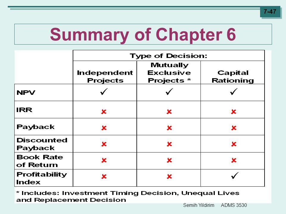 Semih Yildirim ADMS 3530 7-47 Summary of Chapter 6              